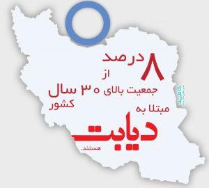 دیابت ایران