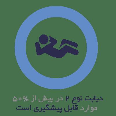 آمار دیابت